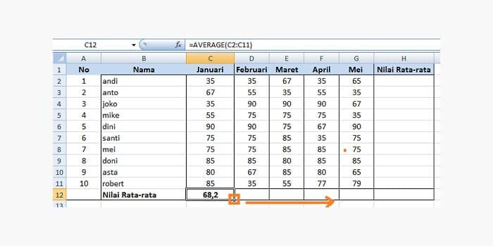 how to calculate average of text in excel